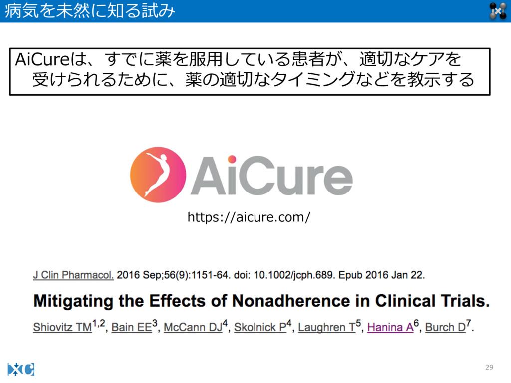 29 病気を未然に知る試み AiCureは、すでに薬を服⽤用している患者が、適切切なケアを 受...