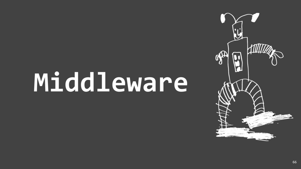 Middleware 66