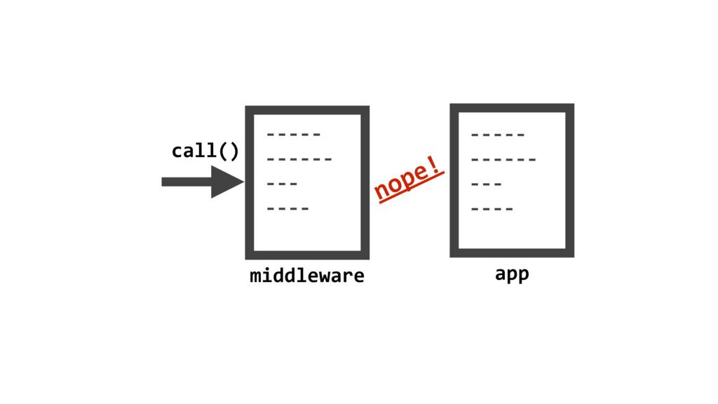 77 middleware ----- ------ --- ---- app ----- -...