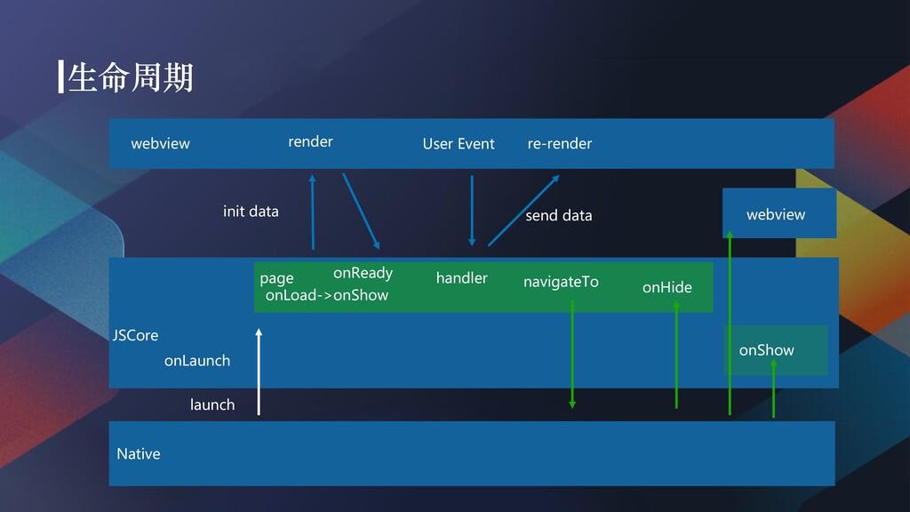 Native JSCore webview launch onLaunch page...