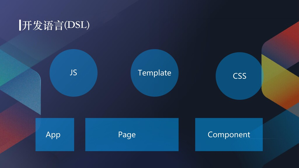 JS Template CSS App Page Component