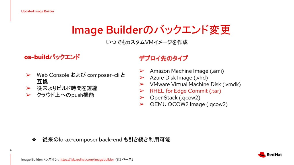 Updated Image Builder 9 Image Builderのバックエンド変更 ...