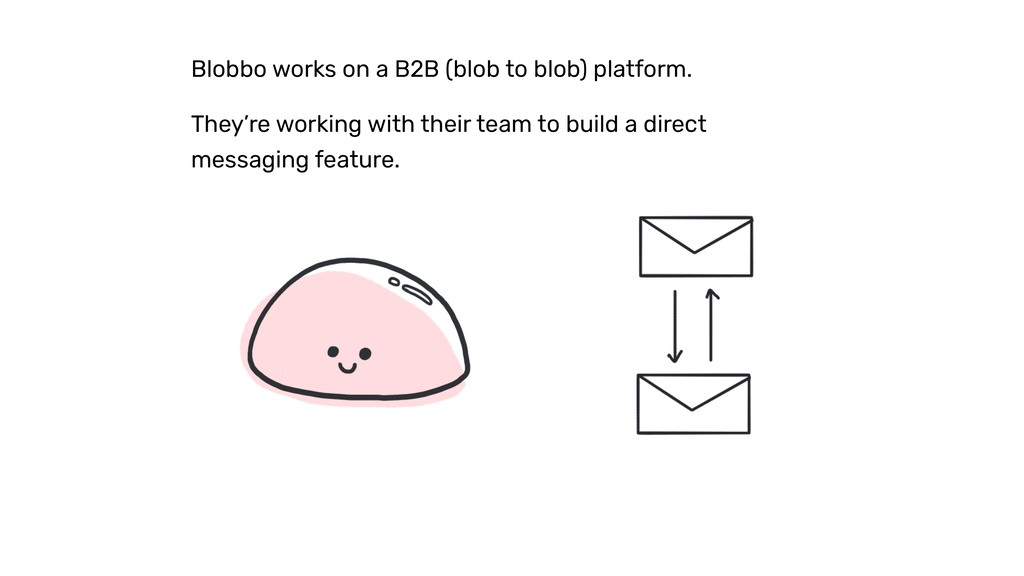 Blobbo works on a B2B (blob to blob) platform. ...