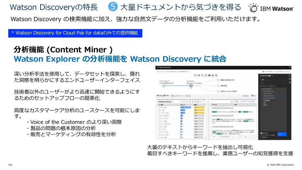 © 2020 IBM Corporation 101 分析機能 (Content Miner ...