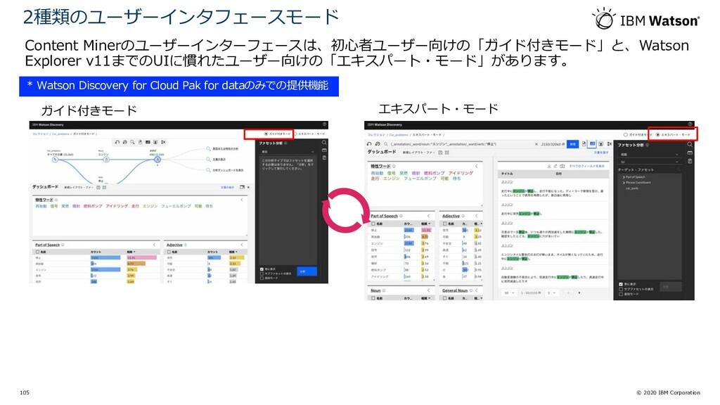 © 2020 IBM Corporation 105 Content Minerのユーザーイン...