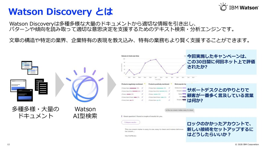 © 2020 IBM Corporation 12 多種多様・⼤量の ドキュメント Watso...