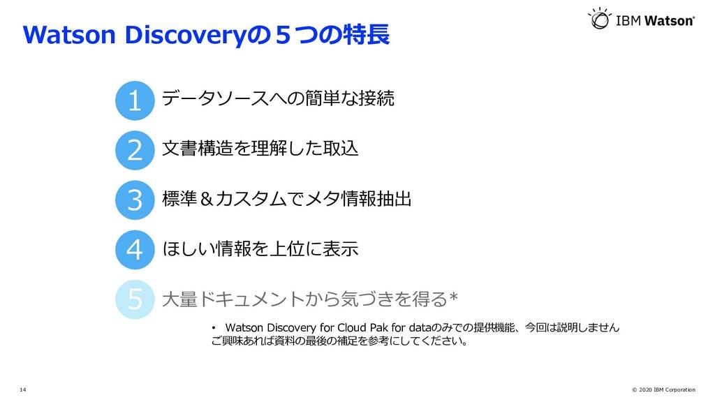 © 2020 IBM Corporation 14 Watson Discoveryの5つの特...