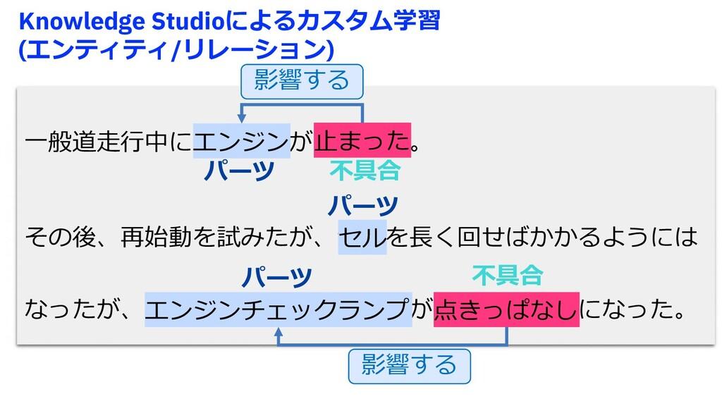 Knowledge Studioによるカスタム学習 (エンティティ/リレーション) ⼀般道⾛⾏...
