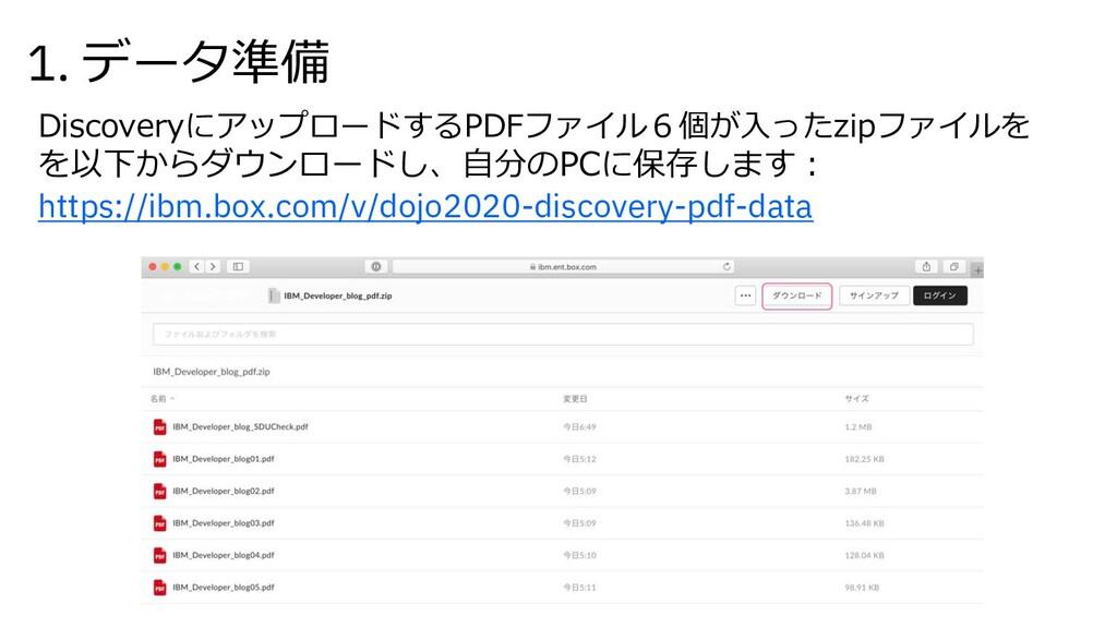 1. データ準備 DiscoveryにアップロードするPDFファイル6個が⼊ったzipファイル...