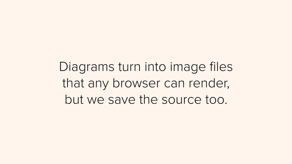 Diagrams turn into image files that any browser ...