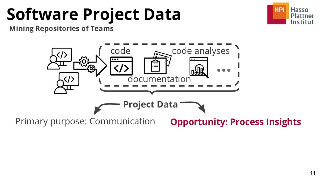 Software Project Data 11 Mining Repositories of...