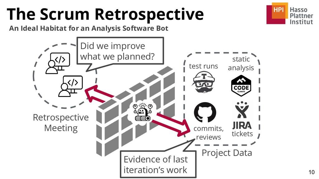 The Scrum Retrospective 10 An Ideal Habitat for...