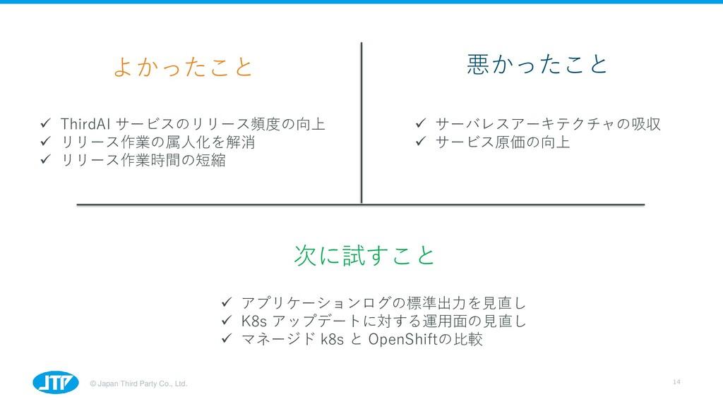 © Japan Third Party Co., Ltd. 14 よかったこと 悪かったこと ...