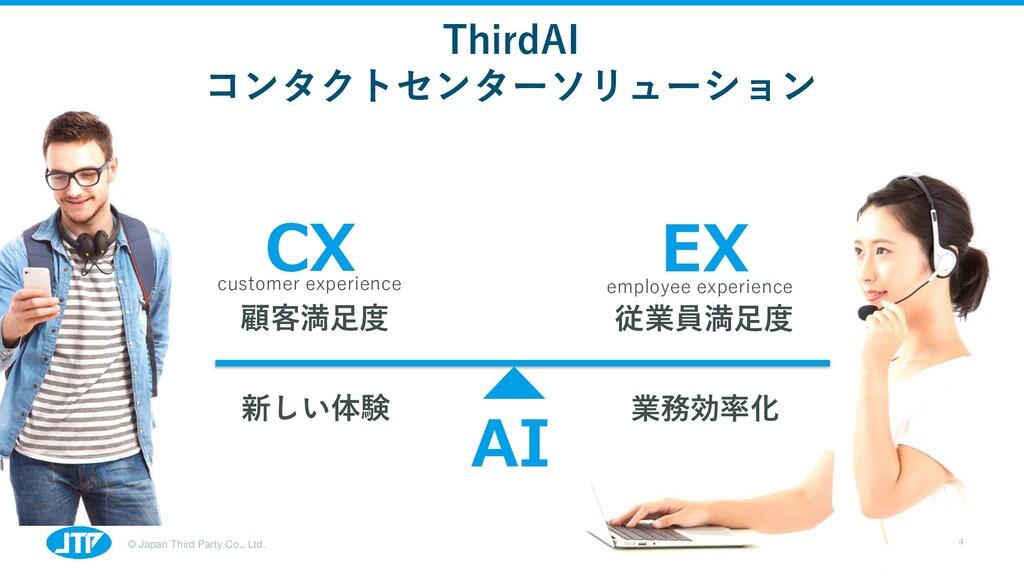 © Japan Third Party Co., Ltd. AI 4 ThirdAI コンタク...