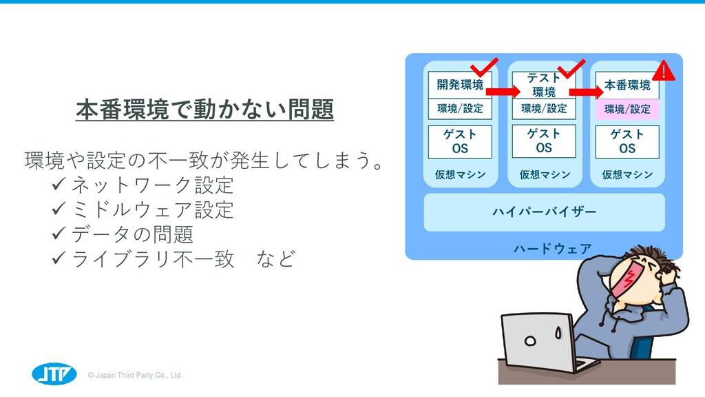 © Japan Third Party Co., Ltd. 7 ハイパーバイザー 仮想マシン ...