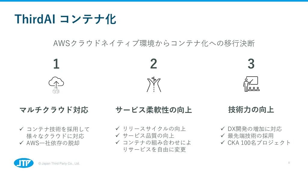 © Japan Third Party Co., Ltd. AWSクラウドネイティブ環境からコ...