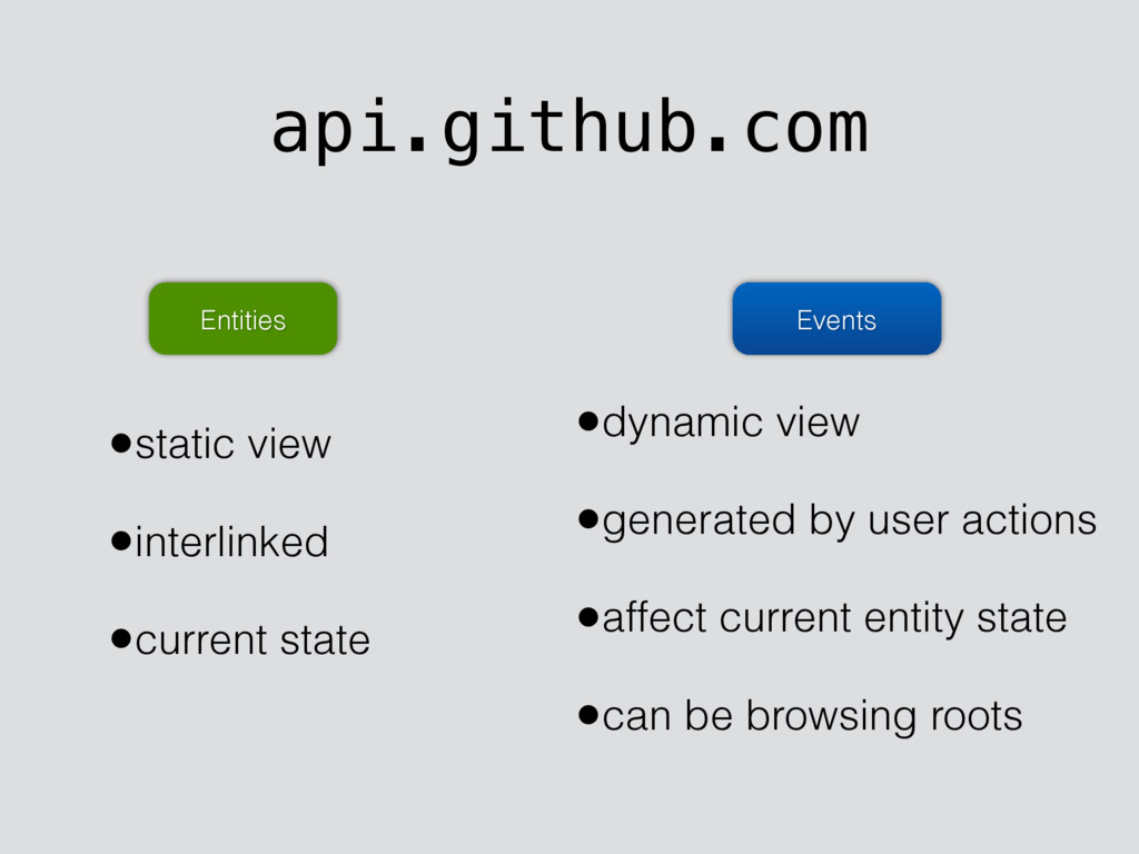 api.github.com Entities Events •static view •in...