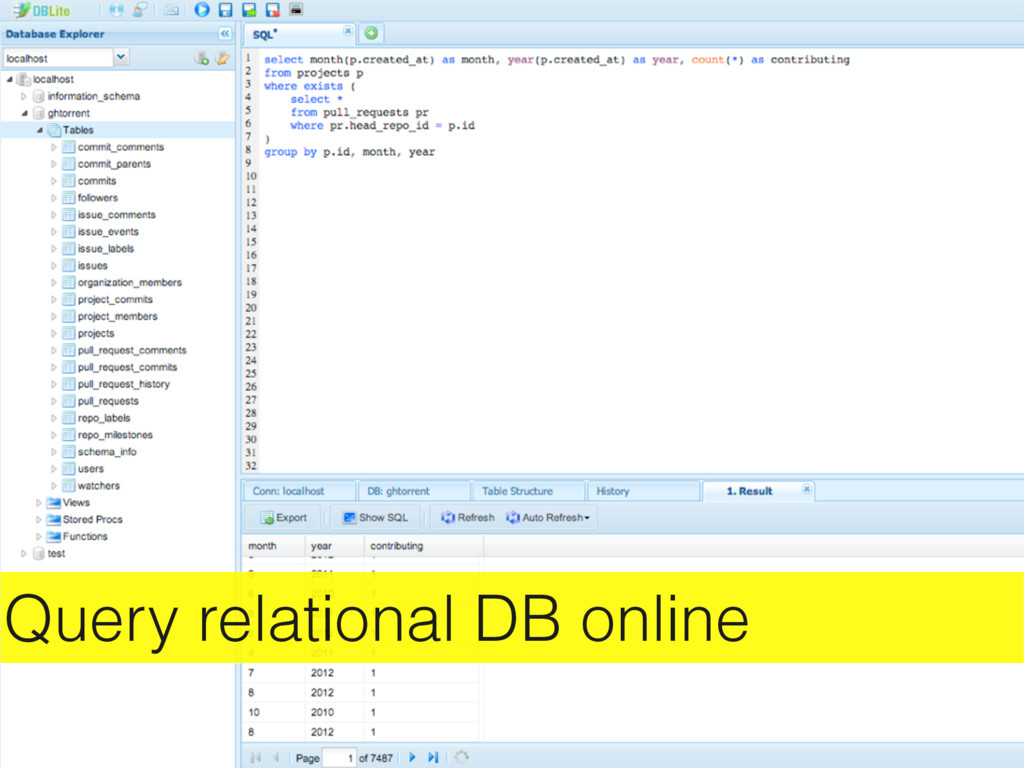 Query relational DB online
