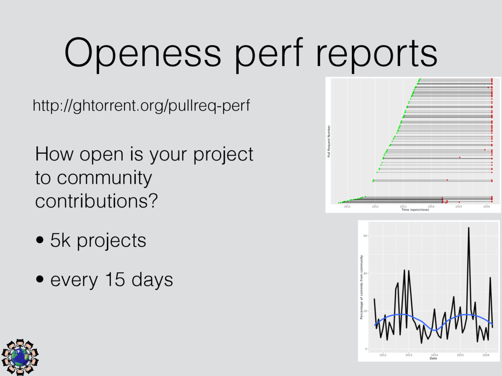 Openess perf reports How open is your project t...