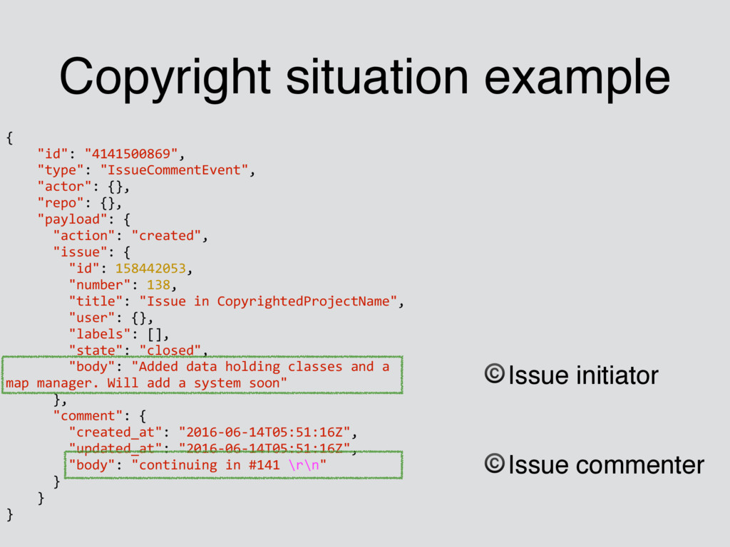 "Copyright situation example { ""id"": ""4141500869..."