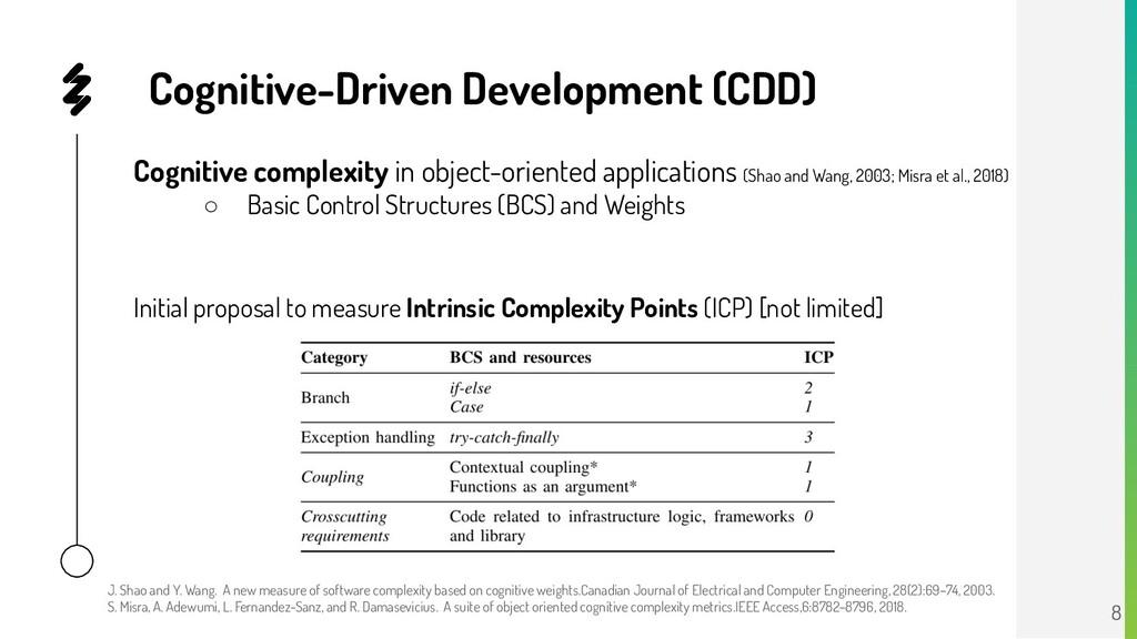 Cognitive-Driven Development (CDD) Cognitive co...