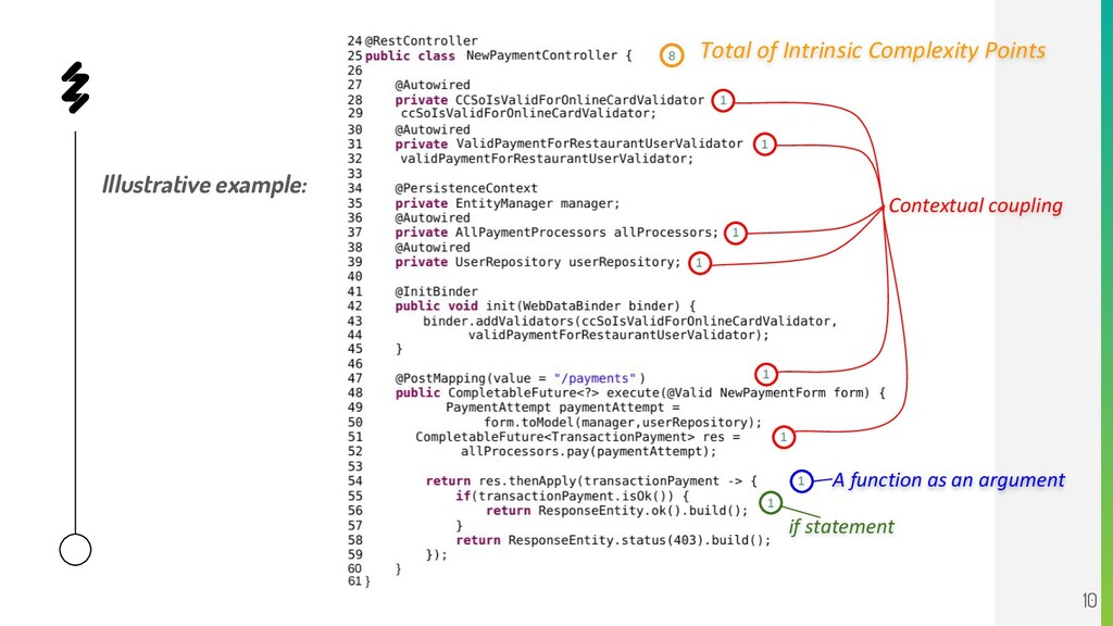 Contextual coupling A function as an argument i...