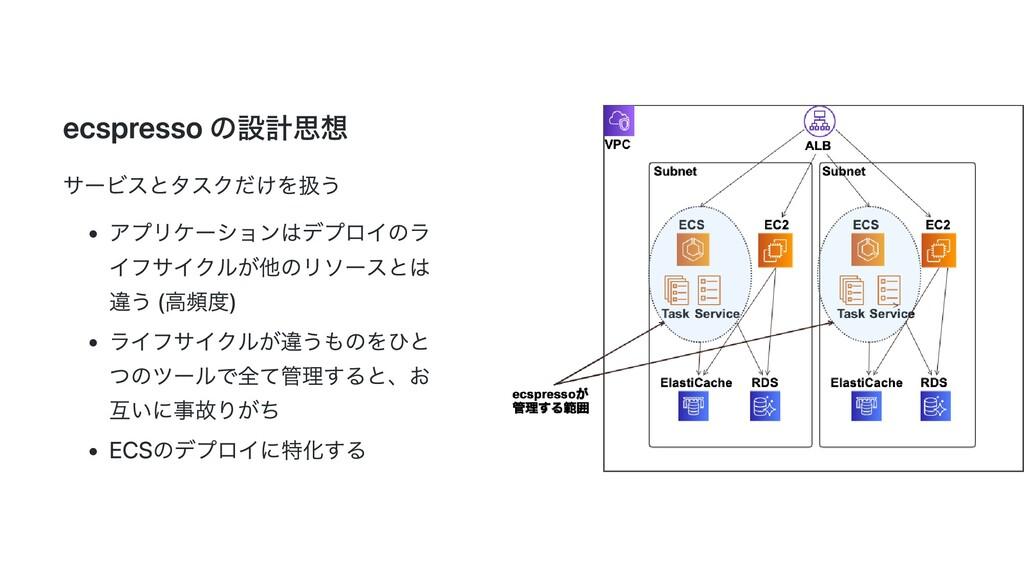 ecspresso の設計思想 サービスとタスクだけを扱う アプリケーションはデプロイのラ イ...