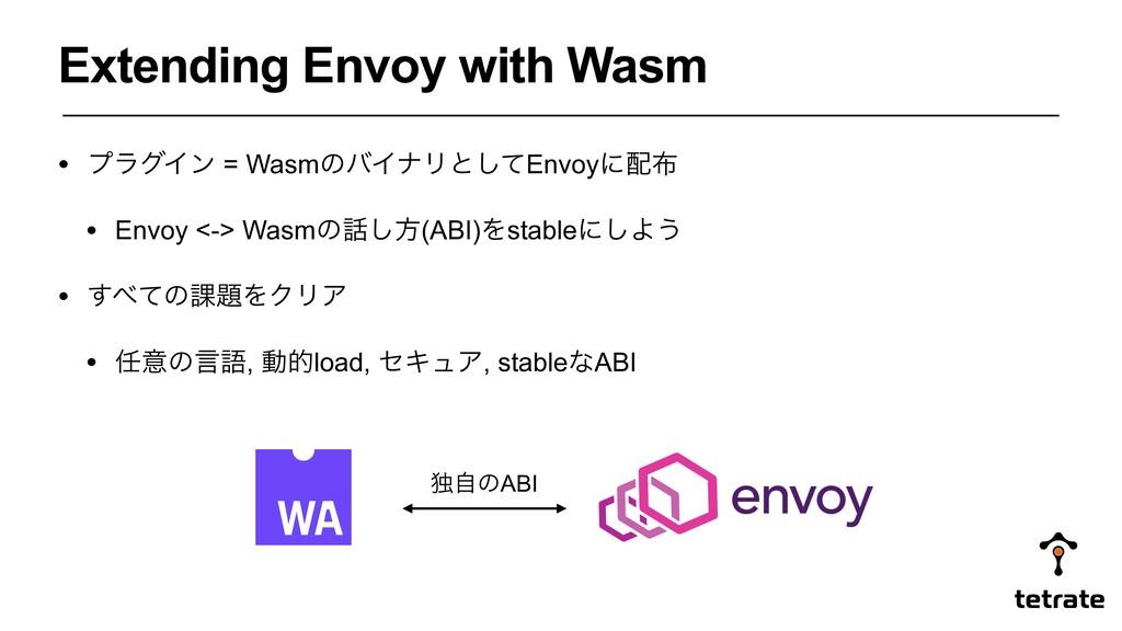 • ϓϥάΠϯ = WasmͷόΠφϦͱͯ͠Envoyʹ • Envoy <-> Wasm...