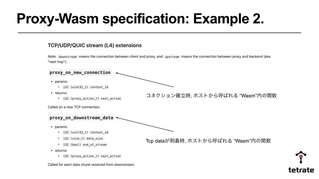 Proxy-Wasm specification: Example 2. ίωΫγϣϯཱ֬࣌,...