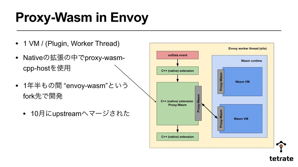 • 1 VM / (Plugin, Worker Thread) • Nativeͷ֦ுͷதͰ...