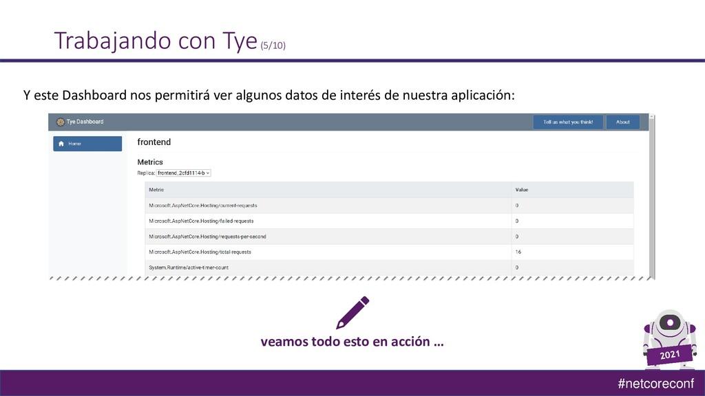 #netcoreconf Trabajando con Tye(5/10) Y este Da...