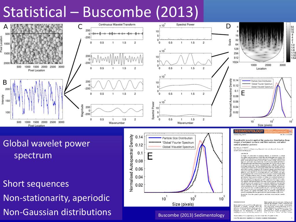 Global wavelet power spectrum Short sequences N...
