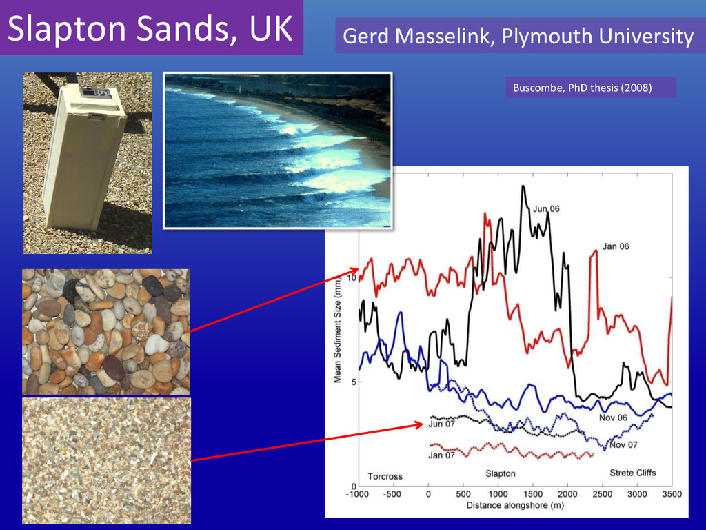 Slapton Sands, UK Gerd Masselink, Plymouth Univ...
