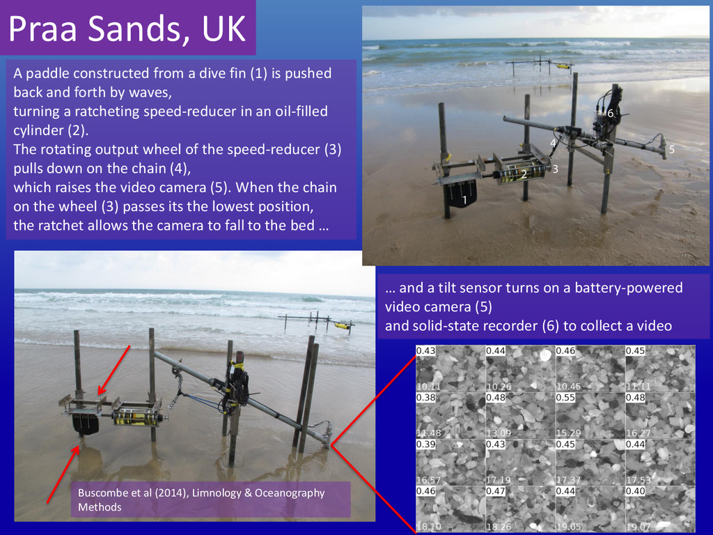 Praa Sands, UK A paddle constructed from a dive...
