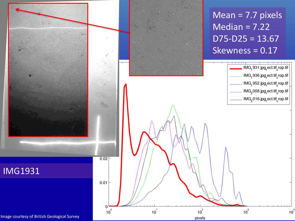 IMG1931 Mean = 7.7 pixels Median = 7.22 D75-D25...