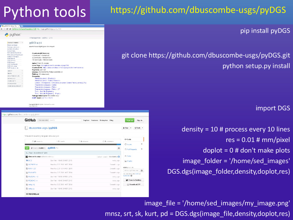 pip install pyDGS git clone https://github.com/...