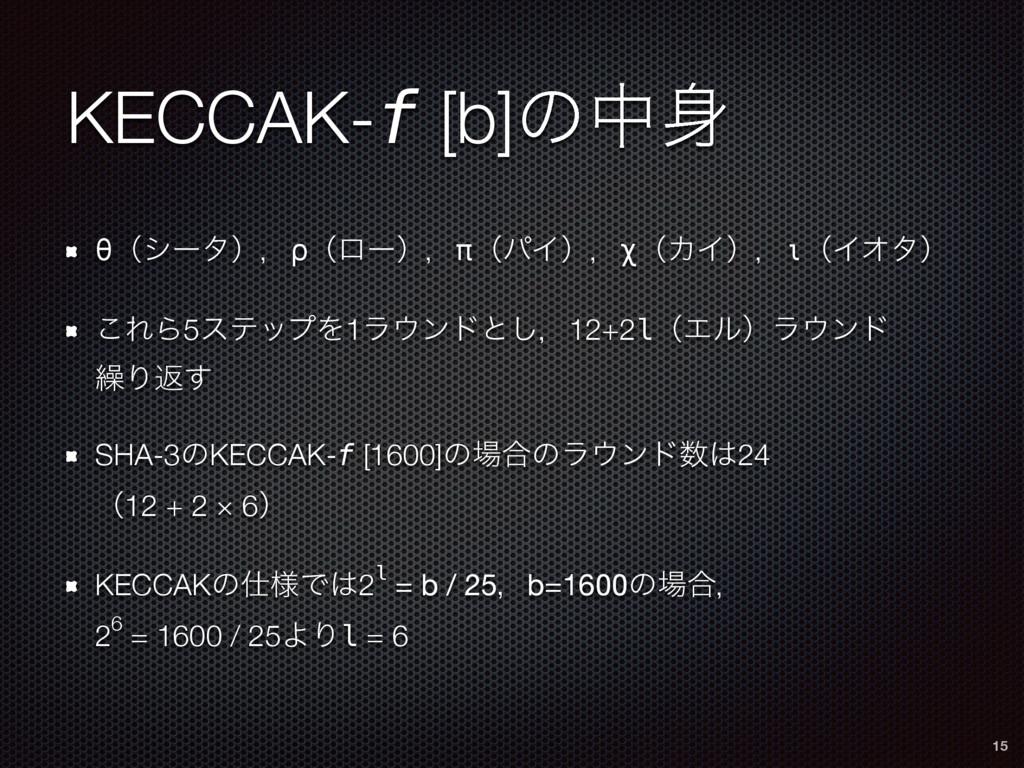 KECCAK-f [b]ͷத θʢγʔλʣɼρʢϩʔʣɼπʢύΠʣɼχʢΧΠʣɼιʢΠΦλʣ...