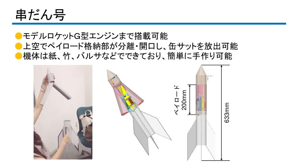 串だん号 633mm ペイロード 200mm ●モデルロケットG型エンジンまで搭載可能 ●上空...