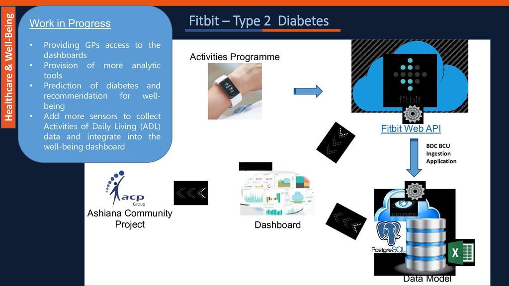 Fitbit – Type 2 Diabetes Work in Progress • Pro...