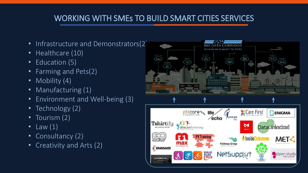 WORKING WITH SMEs TO BUILD SMART CITIES SERVICE...