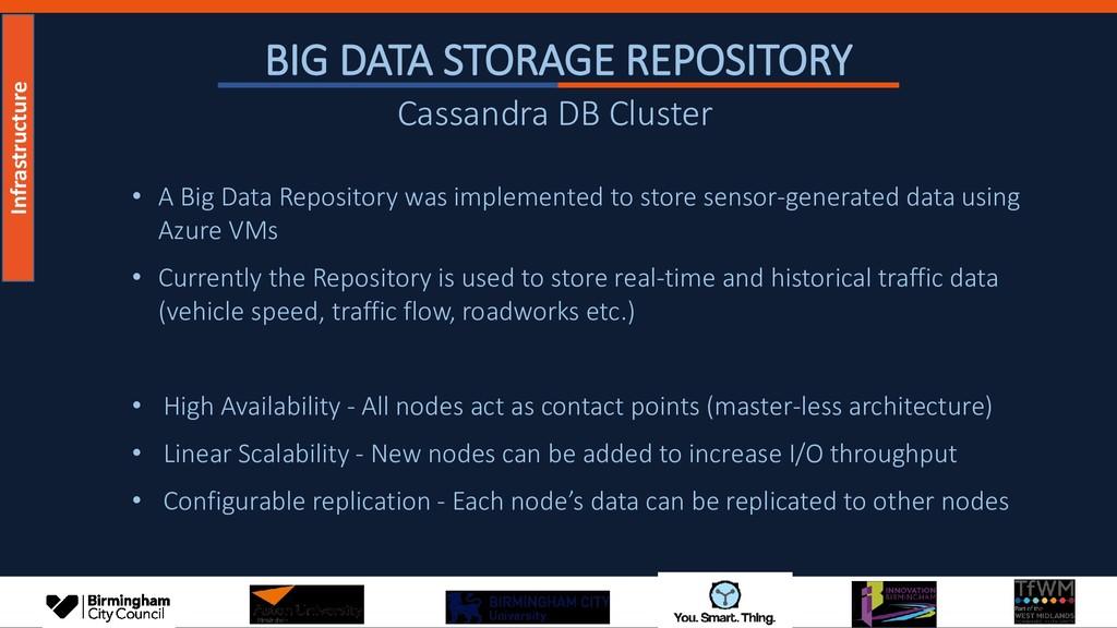 BIG DATA STORAGE REPOSITORY • A Big Data Reposi...