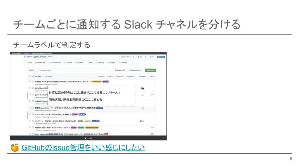 チームごとに通知する Slack チャネルを分ける 8 🍊 GitHubのissue管理をいい...