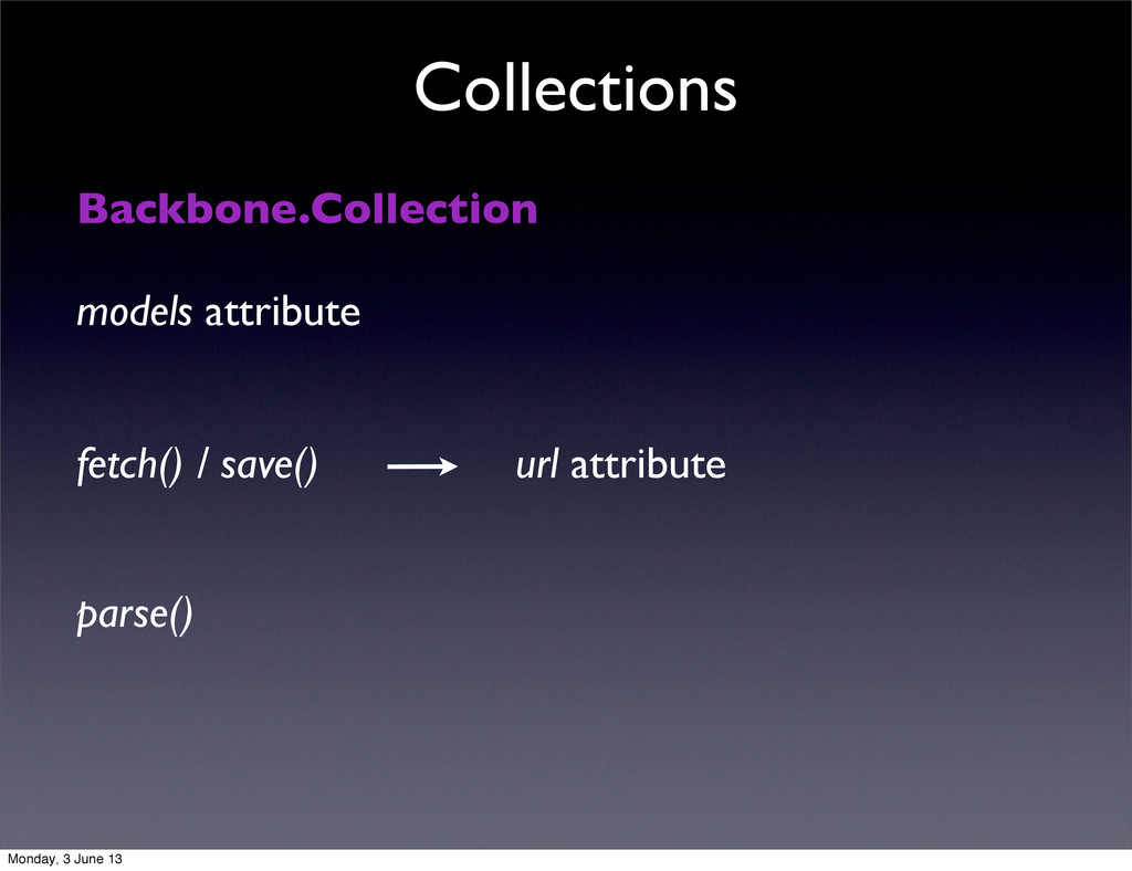Collections Backbone.Collection models attribut...