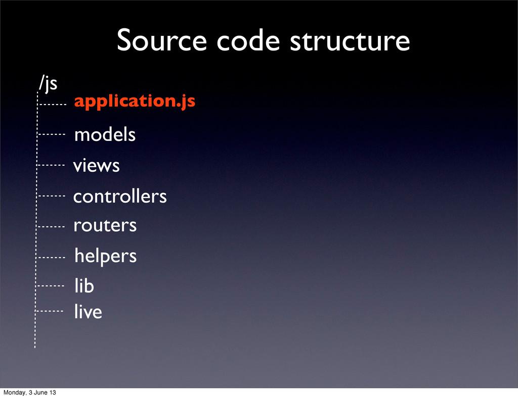 Source code structure /js application.js models...