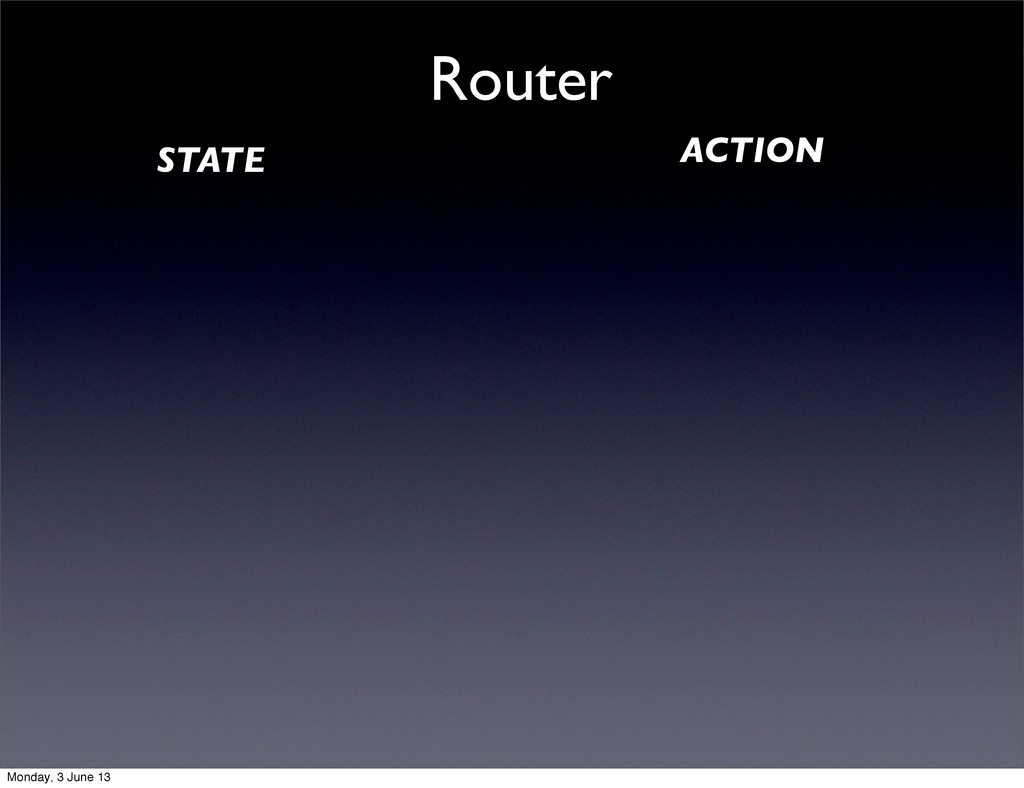 Router STATE ACTION Monday, 3 June 13