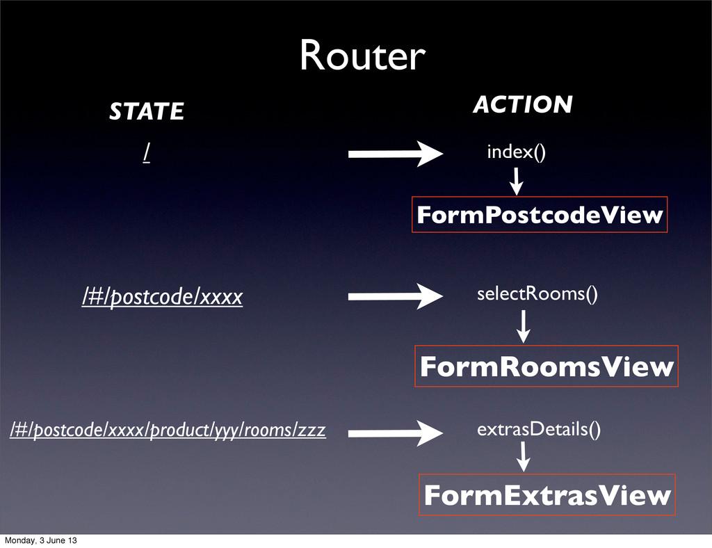 Router / index() /#/postcode/xxxx FormPostcodeV...