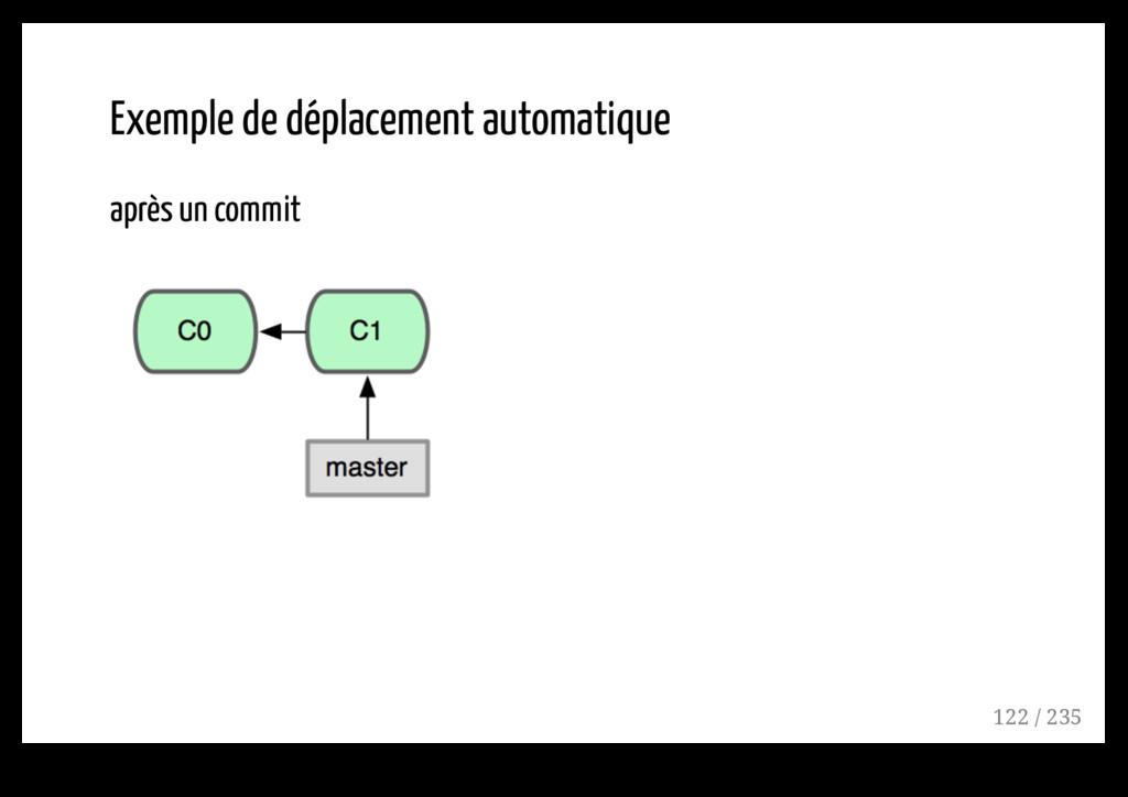 Exemple de déplacement automatique après un com...