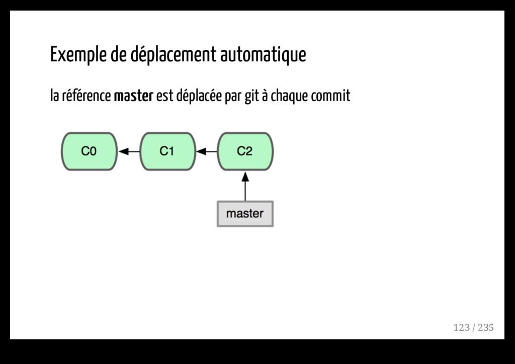 Exemple de déplacement automatique la référence...