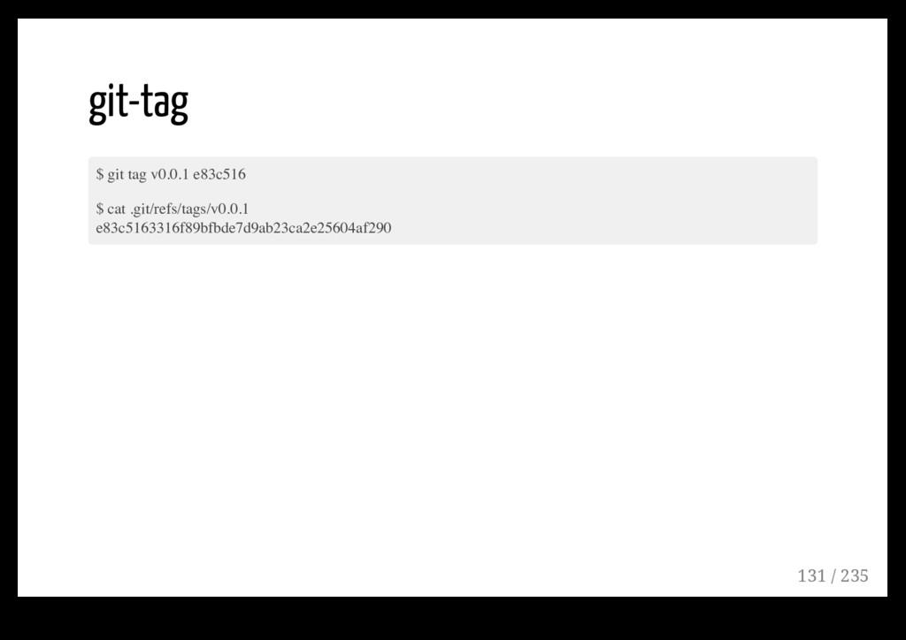 git-tag $ git tag v0.0.1 e83c516 $ cat .git/ref...