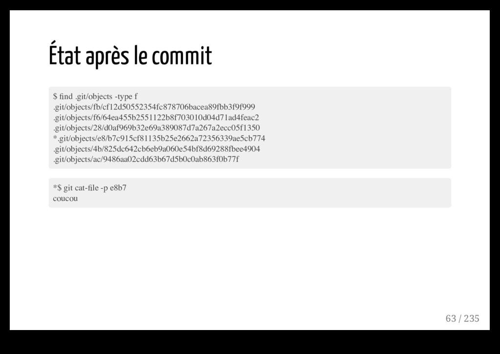 État après le commit $ find .git/objects -type f...